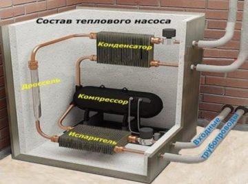 Тепловой насос для отопления дома — что такое, принцип работы, виды