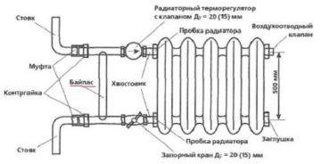 Обвязка радиатора – схемы, применяемое оборудование