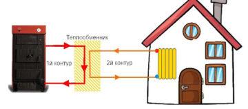 Закрытая система горячего водоснабжения