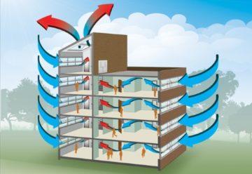 Правильная циркуляция воздуха в квартире: схема вентиляции