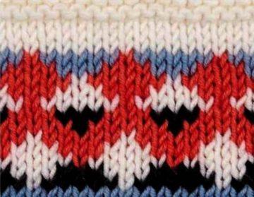 Жаккардовые узоры спицами — пошаговая инструкция по созданию стильных узоров своими руками