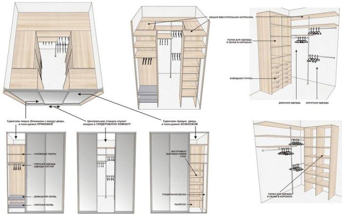 план гардеробной комнаты
