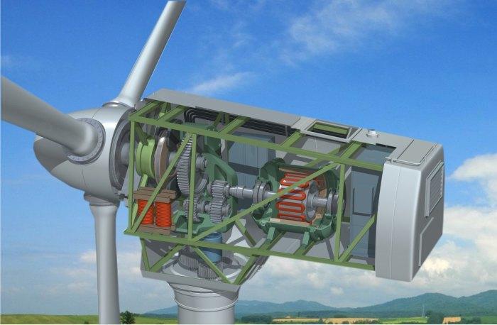 Ветряки для выработки электроэнергии: как сделать своими руками
